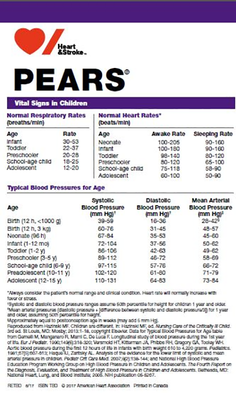 2015 Pediatric Emergency Assessment, Recognition, and Stabilization (PEARS) Pocket Reference Card- English