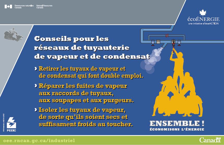 CONSEILS POUR LES RESEAUX DE TUYAUTERIE DE VAPEUR ET DE CONDENSAT AFFICHE