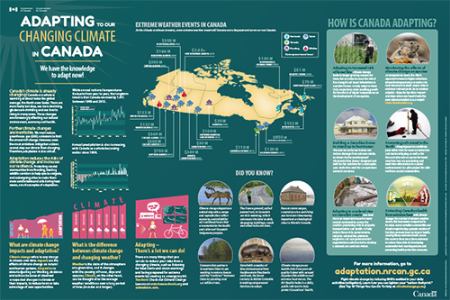 ADAPTING TO OUR CHANGING CLIMATE IN CANADA