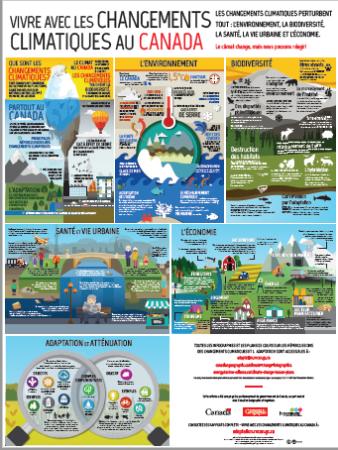 VIVRE AVEC LES CHANGEMENTS CLIMATIQUES AU CANADA [AFFICHE]