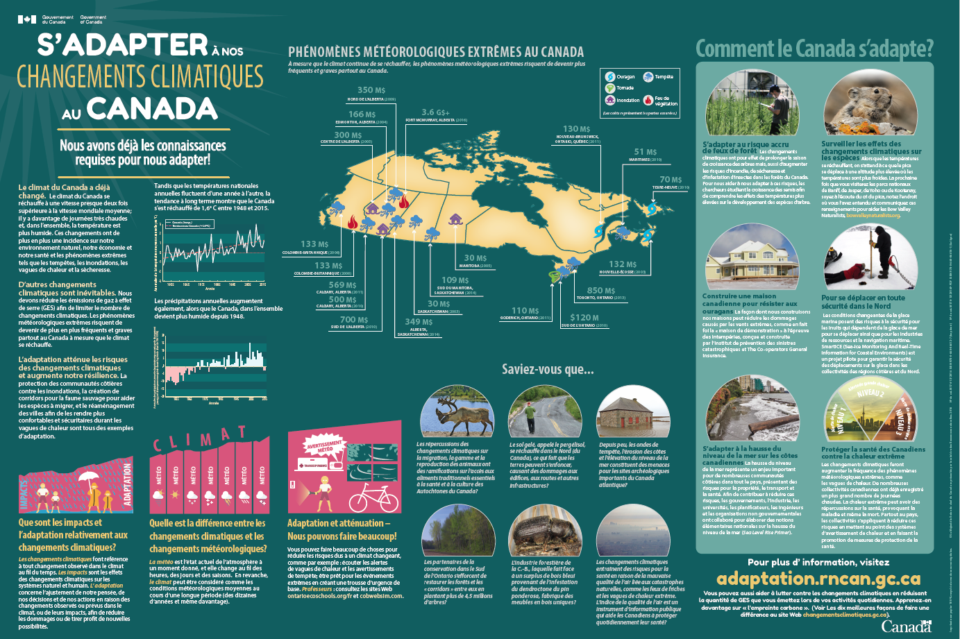 S'ADAPTER A NOS CHANGEMENTS CLIMATIQUES AU CANADA