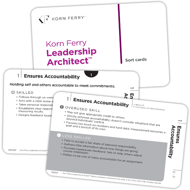 Korn Ferry Leadership Architect™ Sort Cards - English (US)