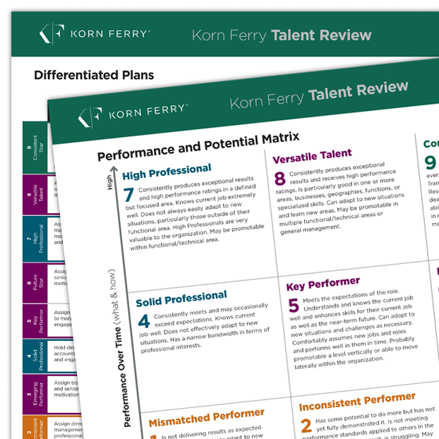Korn Ferry Talent Review Research and Interpretation Guide (Placemat) - English (US)
